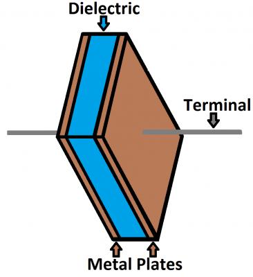 capacitor diagram
