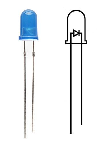 LED Diagram
