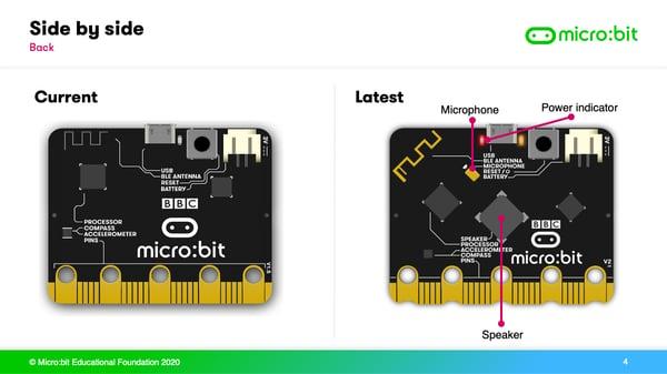 micro:bit v2 vs micro:bit 1.5 back