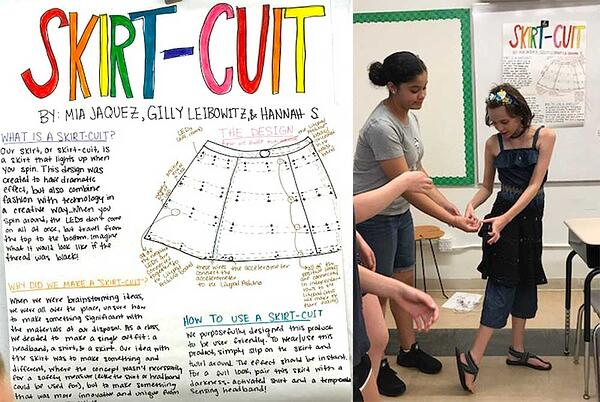 Left: concept drawing for Skirt-Cuit student project, right: students presenting the finished wearable electronic skirt.