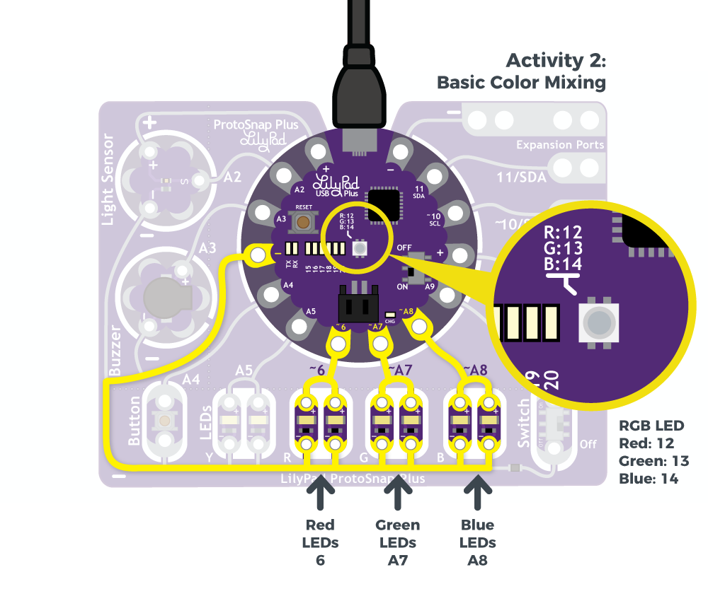circuit for LilyPad ProtoSnap Plus Activity 2